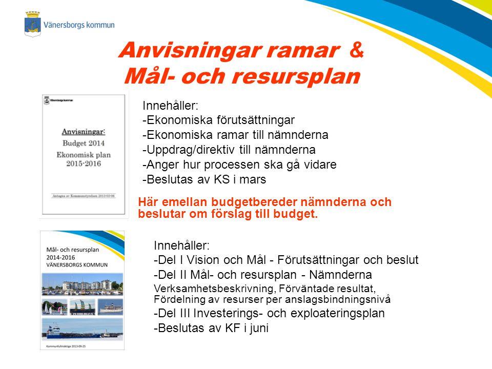 Anvisningar ramar & Mål- och resursplan Innehåller: