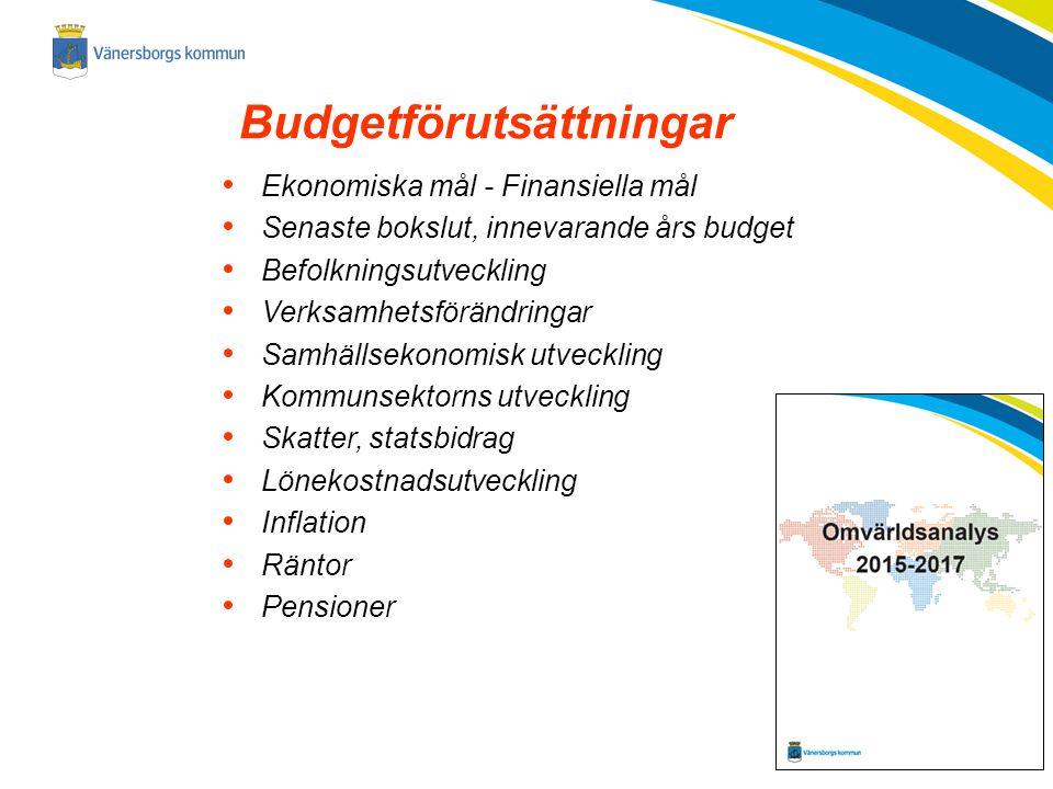 Budgetförutsättningar