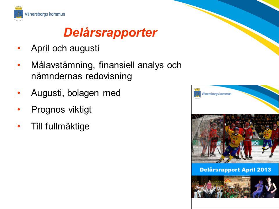 Delårsrapporter April och augusti
