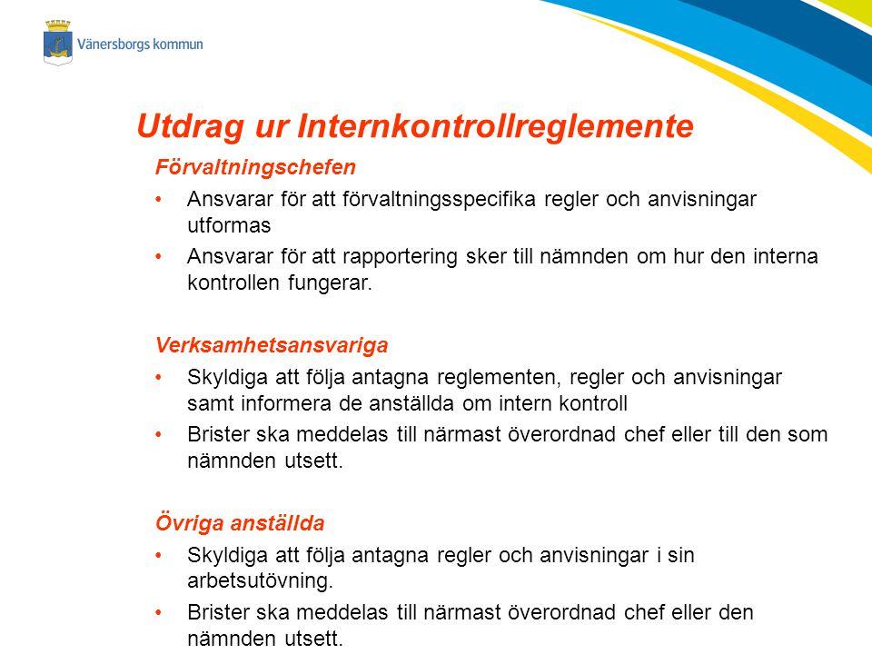 Utdrag ur Internkontrollreglemente