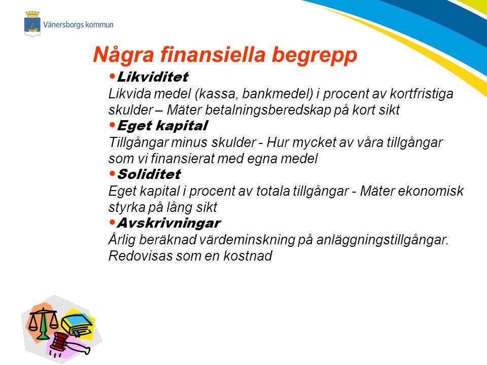 Några finansiella begrepp
