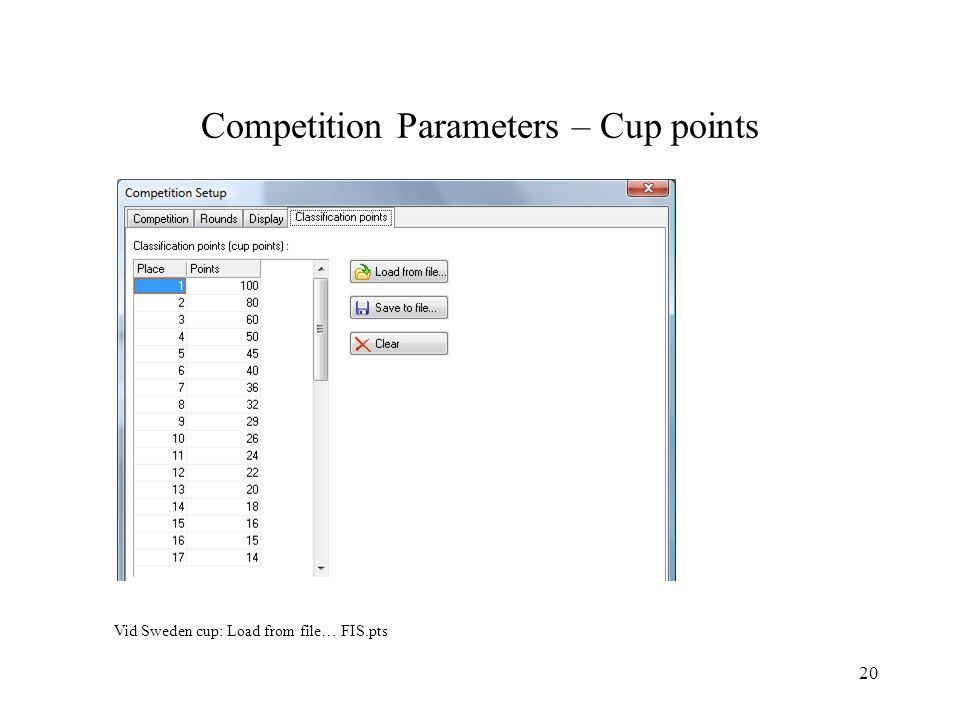 Competition Parameters – Cup points