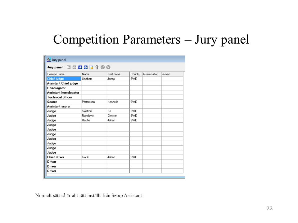 Competition Parameters – Jury panel