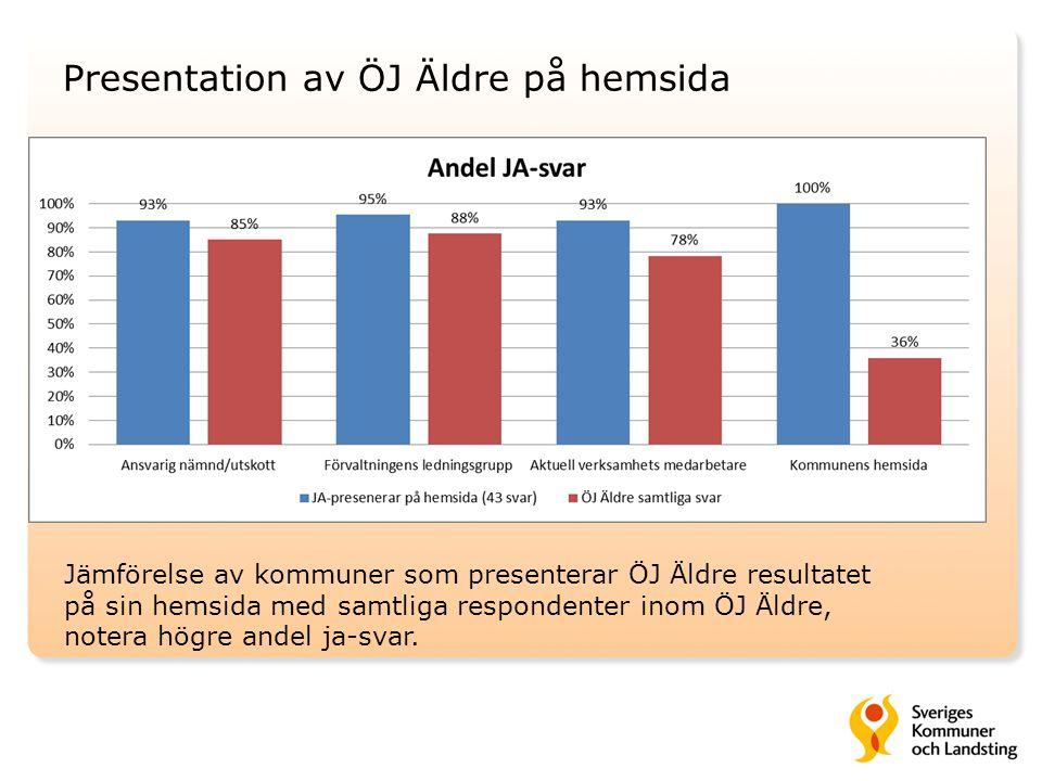 Presentation av ÖJ Äldre på hemsida
