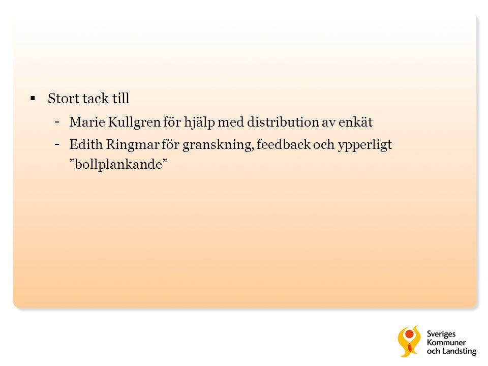 Stort tack till Marie Kullgren för hjälp med distribution av enkät