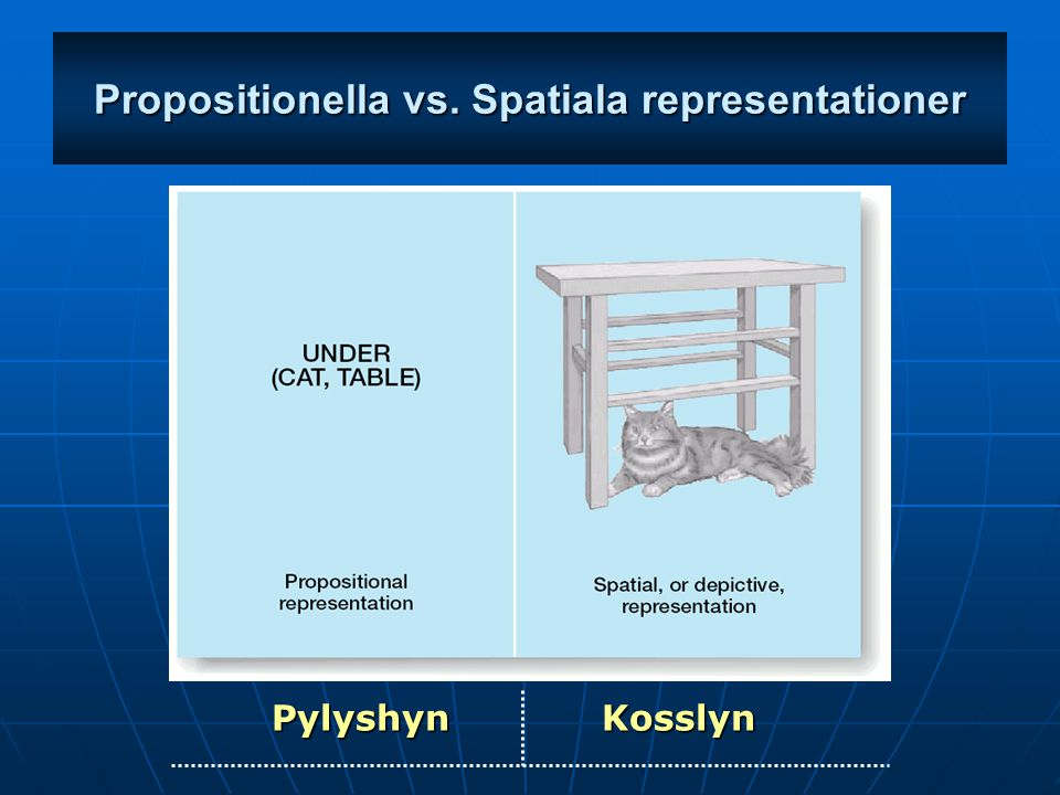 Propositionella vs. Spatiala representationer