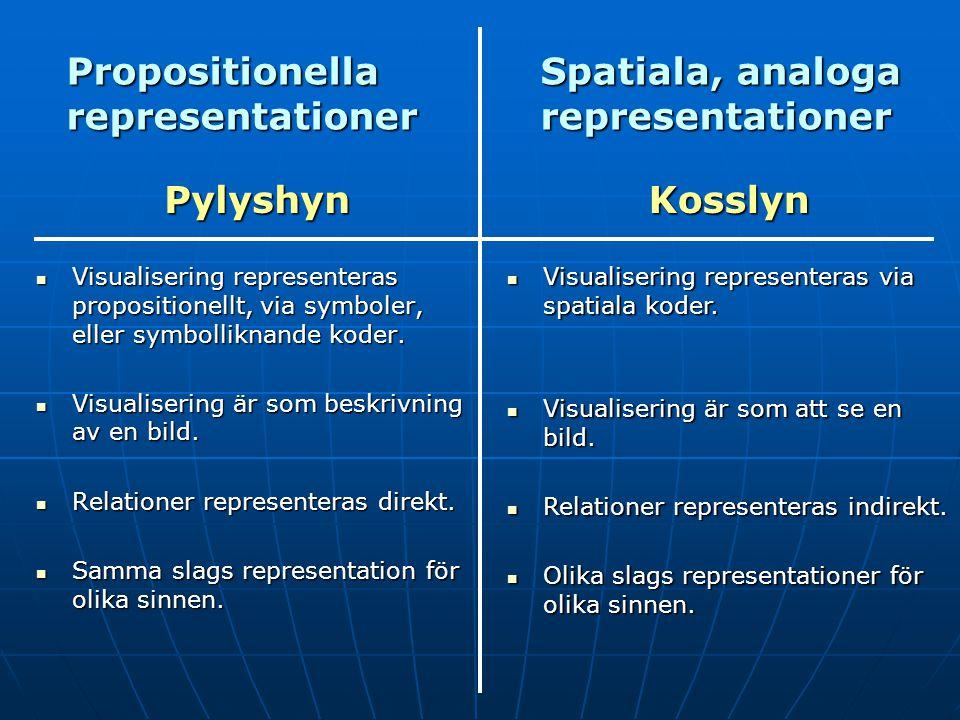 Propositionella Spatiala, analoga representationer representationer