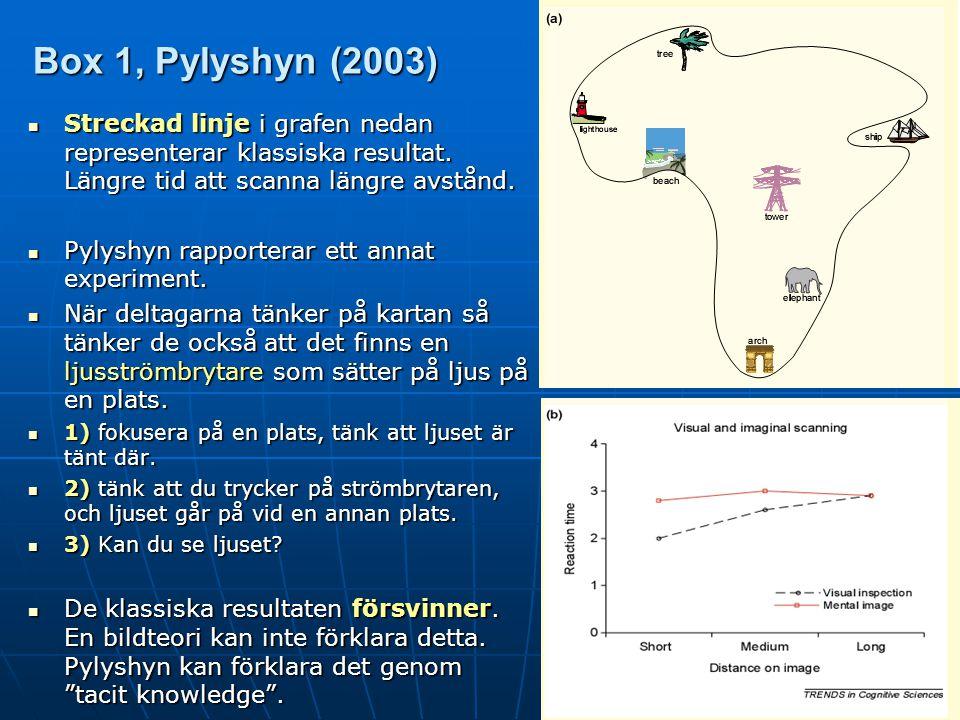 Box 1, Pylyshyn (2003) Streckad linje i grafen nedan representerar klassiska resultat. Längre tid att scanna längre avstånd.