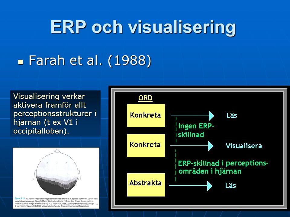 ERP och visualisering Farah et al. (1988)