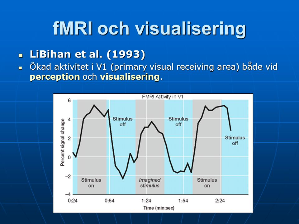 fMRI och visualisering