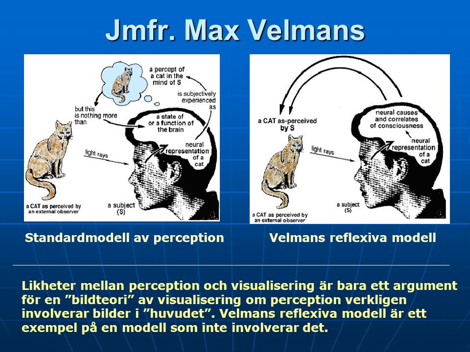 Jmfr. Max Velmans Standardmodell av perception