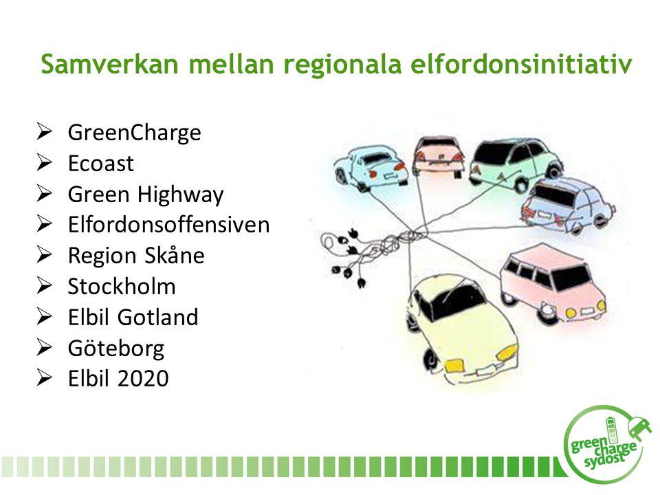 Samverkan mellan regionala elfordonsinitiativ