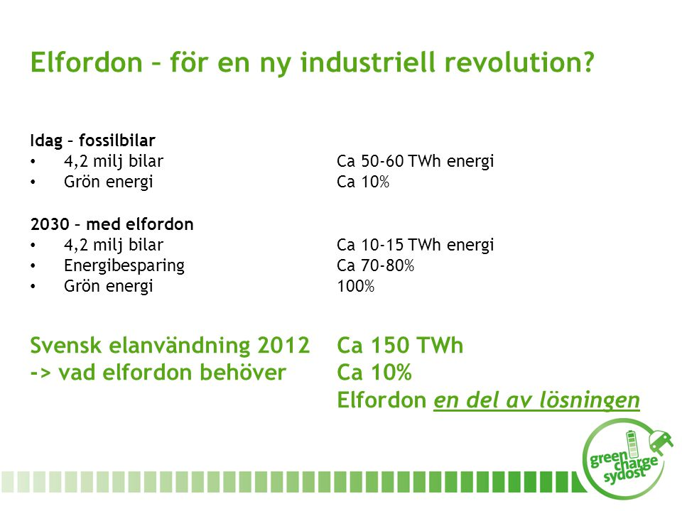 Elfordon – för en ny industriell revolution