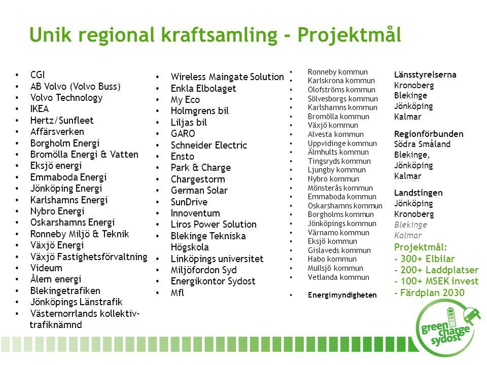 Unik regional kraftsamling - Projektmål