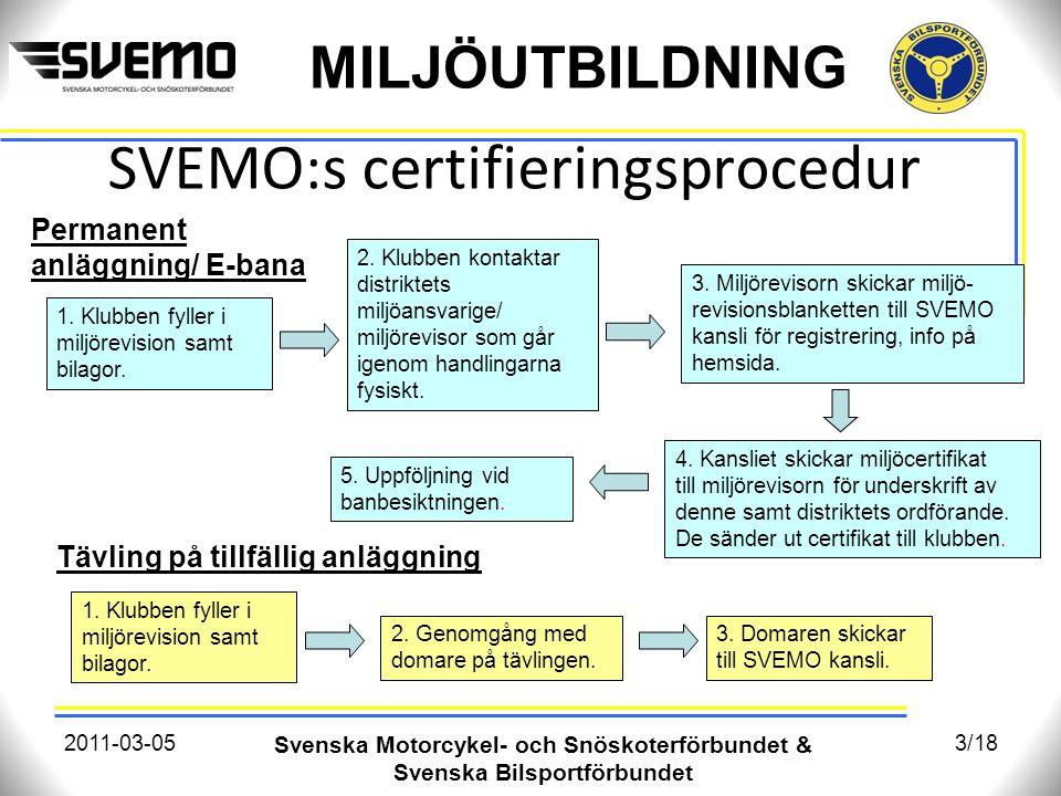 SVEMO:s certifieringsprocedur