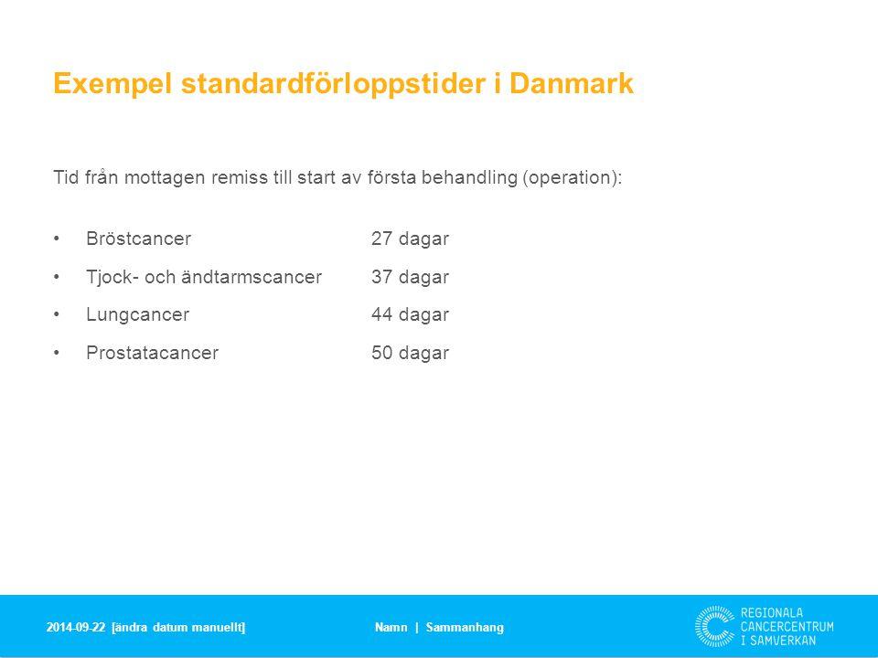 Exempel standardförloppstider i Danmark