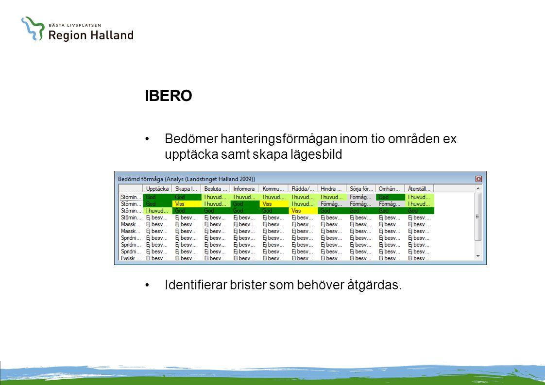 IBERO Bedömer hanteringsförmågan inom tio områden ex upptäcka samt skapa lägesbild.