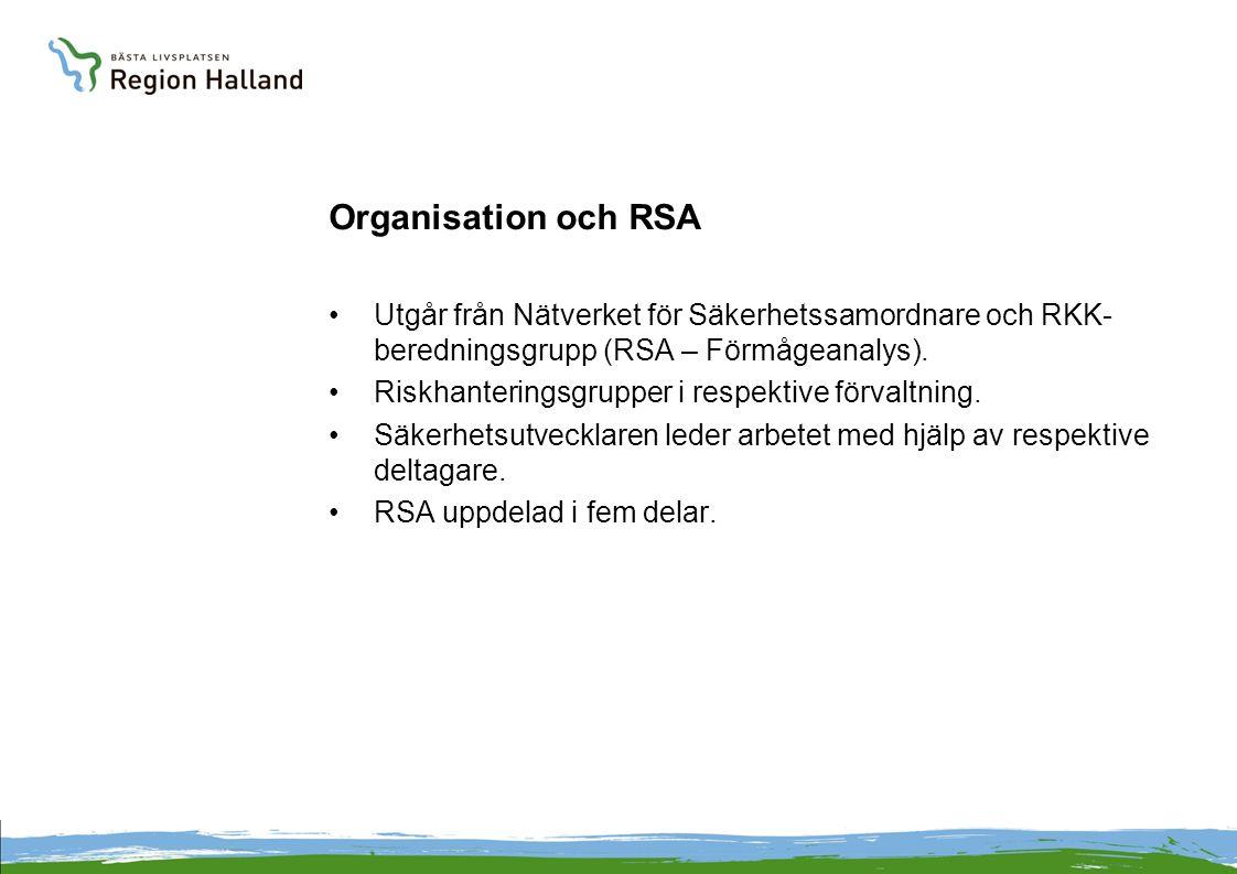 Organisation och RSA Utgår från Nätverket för Säkerhetssamordnare och RKK-beredningsgrupp (RSA – Förmågeanalys).