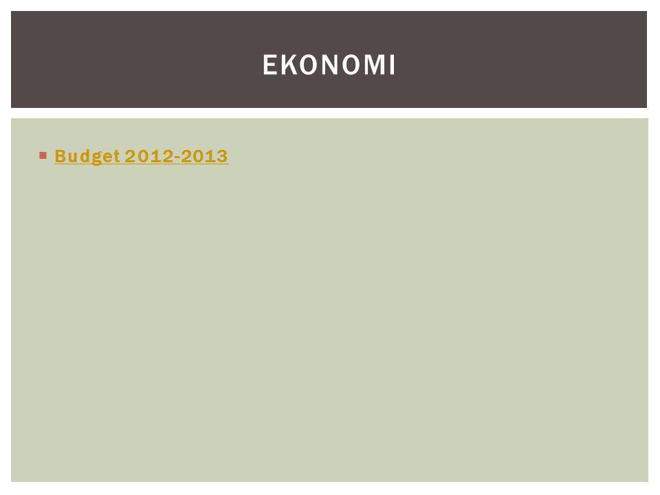 Ekonomi Budget 2012-2013