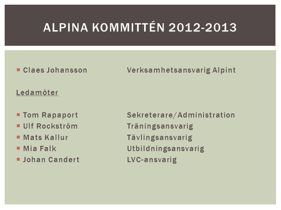 Alpina kommittén 2012-2013 Claes Johansson Verksamhetsansvarig Alpint