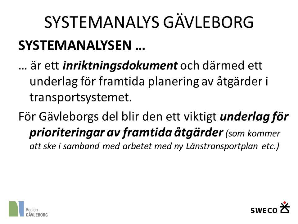 SYSTEMANALYS GÄVLEBORG