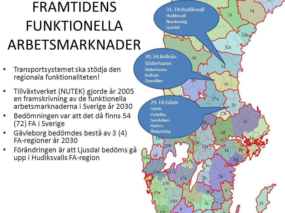 FRAMTIDENS FUNKTIONELLA ARBETSMARKNADER