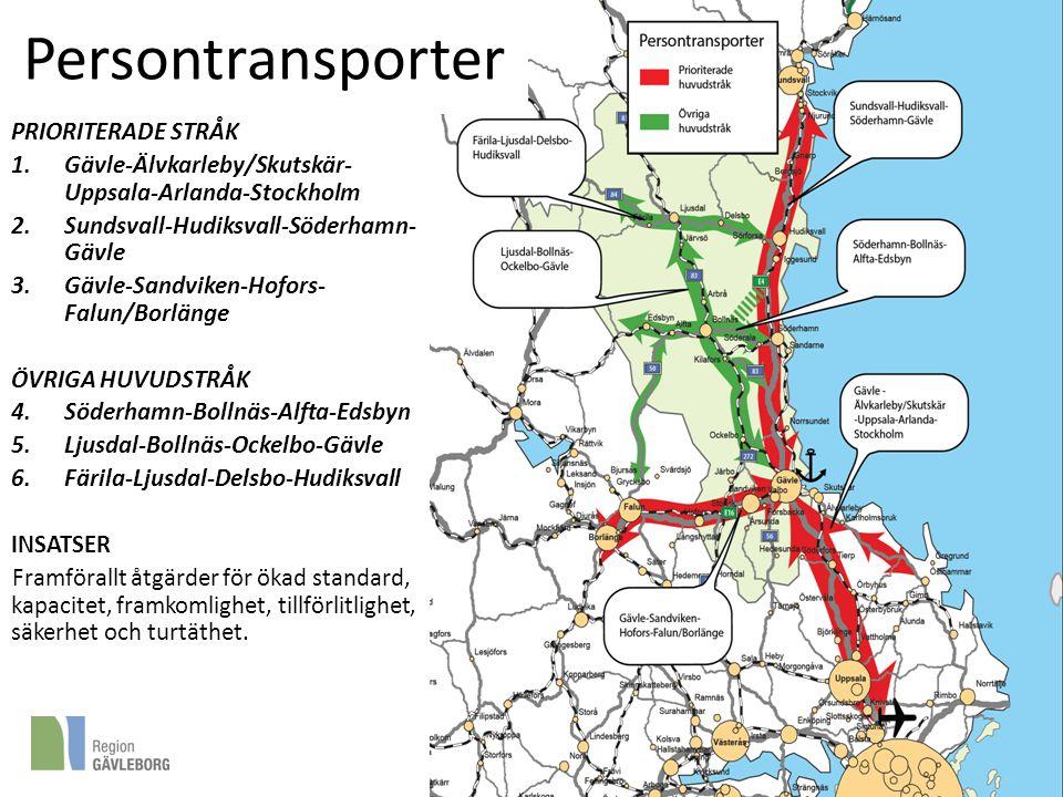 Persontransporter PRIORITERADE STRÅK