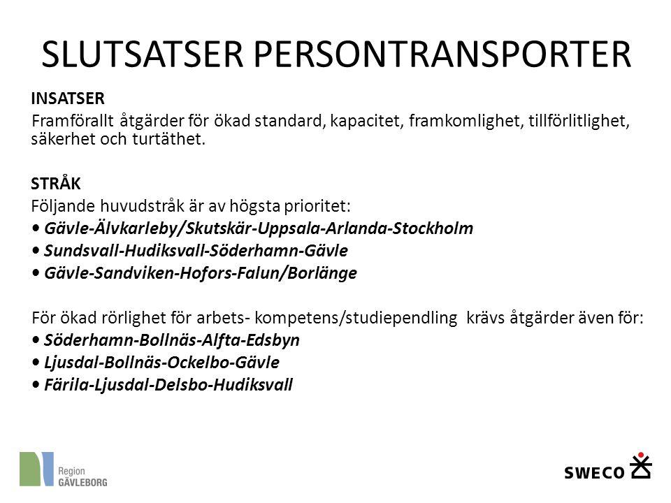 SLUTSATSER PERSONTRANSPORTER