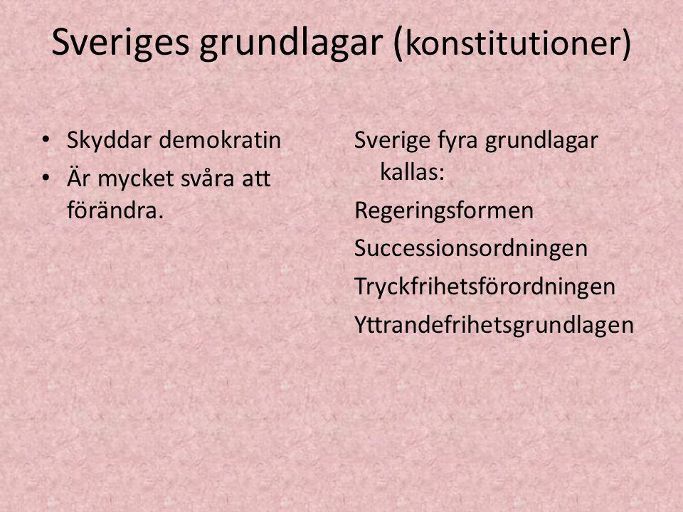 Sveriges grundlagar (konstitutioner)