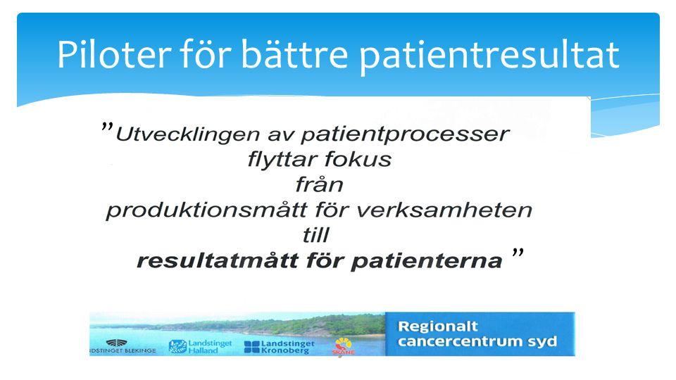 Piloter för bättre patientresultat