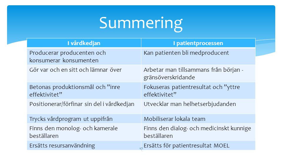 Summering I vårdkedjan I patientprocessen