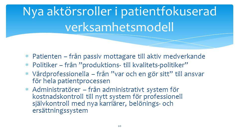 Nya aktörsroller i patientfokuserad verksamhetsmodell