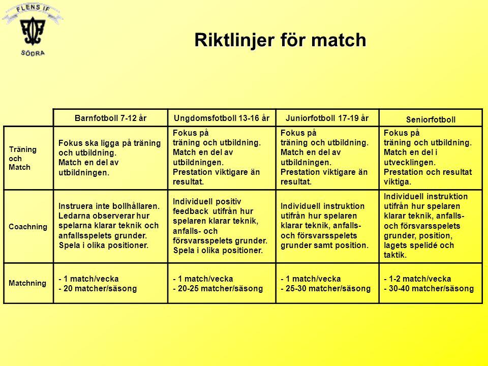 Riktlinjer för match Barnfotboll 7-12 år Ungdomsfotboll 13-16 år