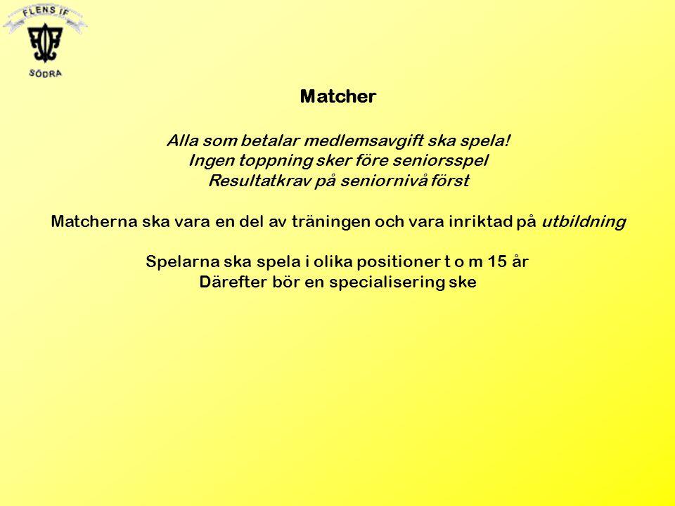 Matcher Alla som betalar medlemsavgift ska spela!