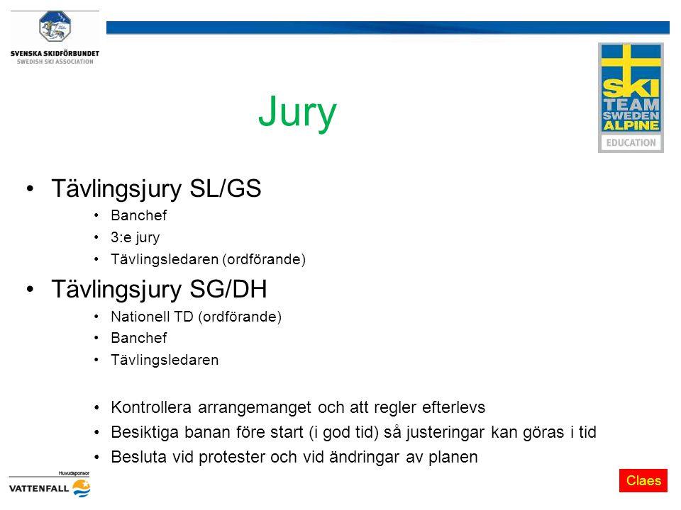 Jury Tävlingsjury SL/GS Tävlingsjury SG/DH