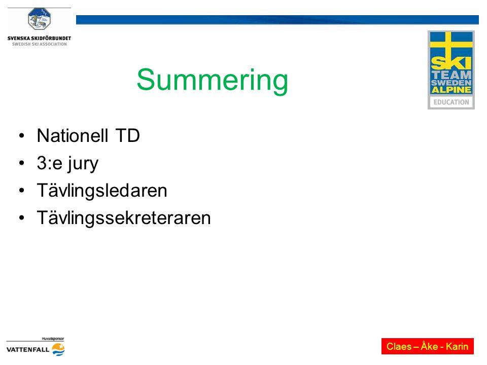 Summering Nationell TD 3:e jury Tävlingsledaren Tävlingssekreteraren