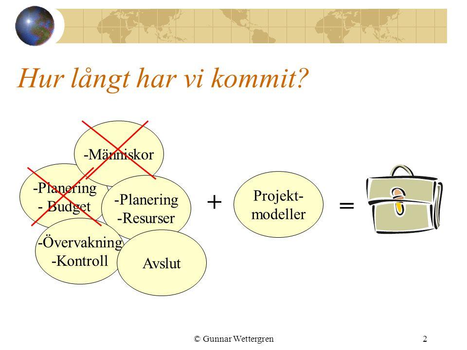 Hur långt har vi kommit + = -Människor -Planering Projekt- modeller