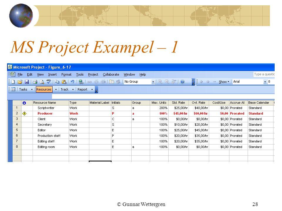 MS Project Exampel – 1 © Gunnar Wettergren