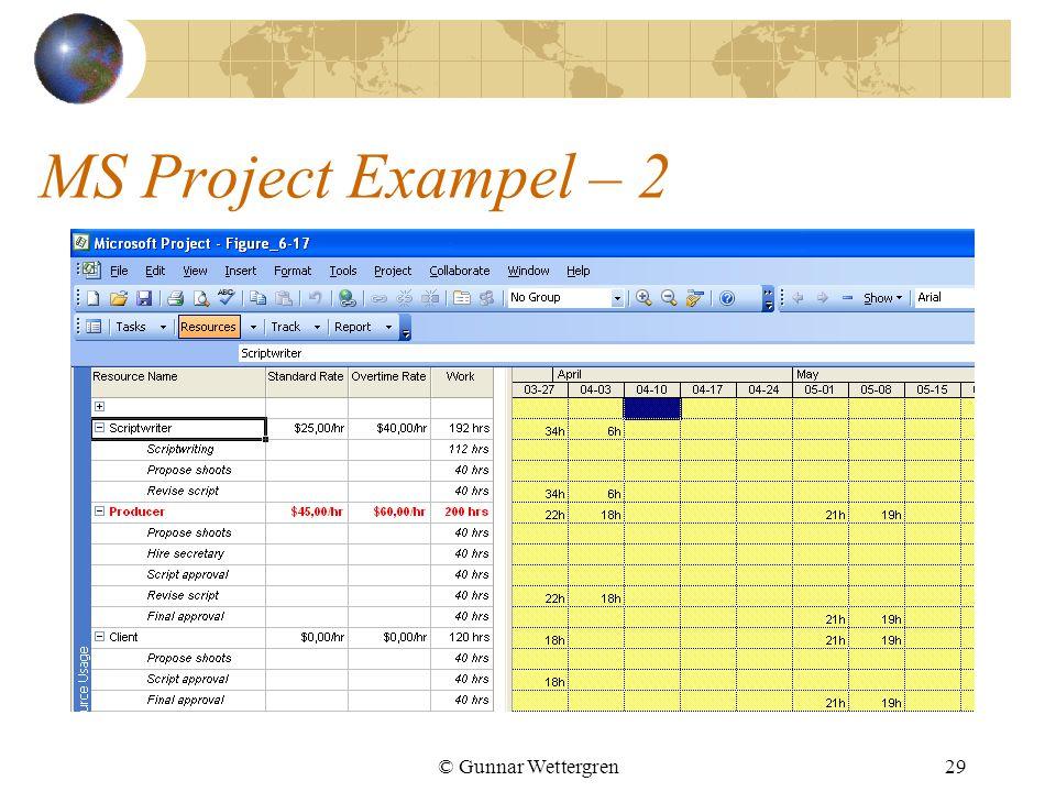 MS Project Exampel – 2 © Gunnar Wettergren