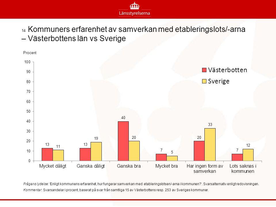 14 Kommuners erfarenhet av samverkan med etableringslots/-arna – Västerbottens län vs Sverige
