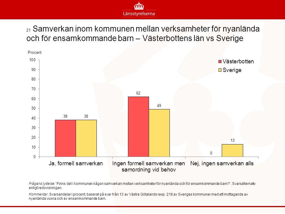 21 Samverkan inom kommunen mellan verksamheter för nyanlända och för ensamkommande barn – Västerbottens län vs Sverige