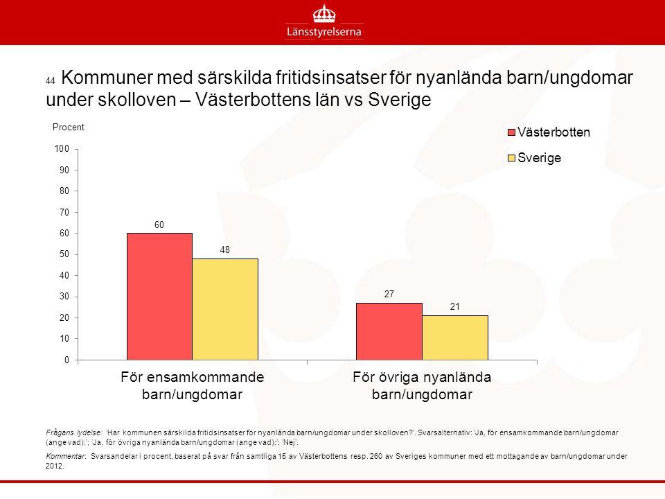 44 Kommuner med särskilda fritidsinsatser för nyanlända barn/ungdomar under skolloven – Västerbottens län vs Sverige