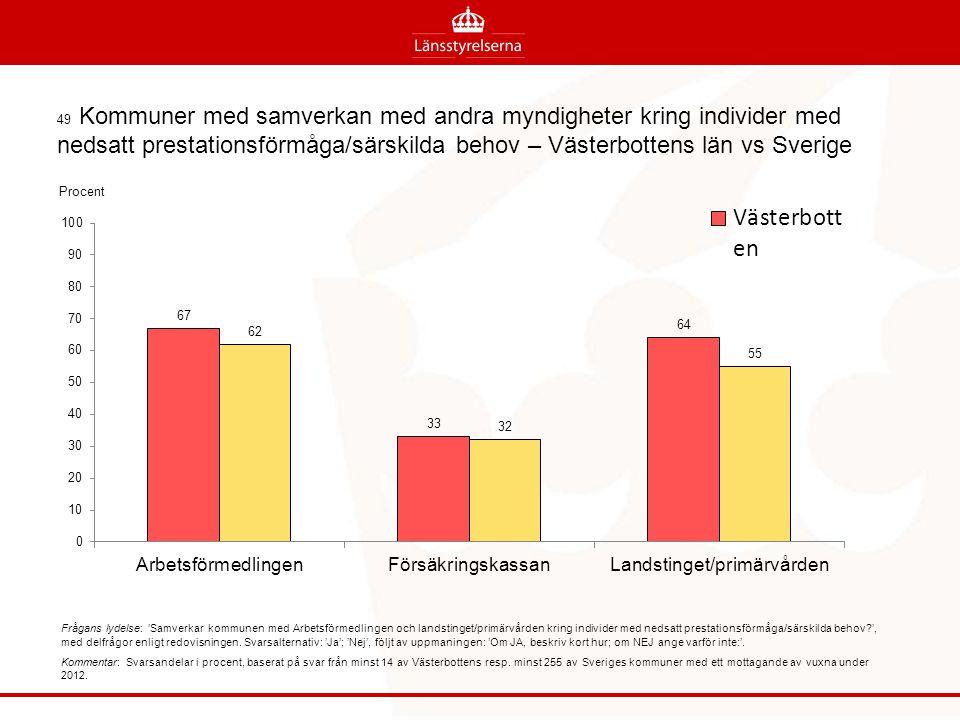 49 Kommuner med samverkan med andra myndigheter kring individer med nedsatt prestationsförmåga/särskilda behov – Västerbottens län vs Sverige