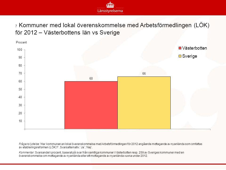 7 Kommuner med lokal överenskommelse med Arbetsförmedlingen (LÖK) för 2012 – Västerbottens län vs Sverige