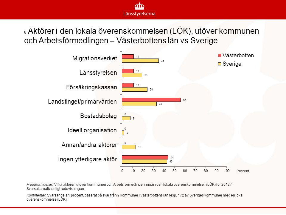8 Aktörer i den lokala överenskommelsen (LÖK), utöver kommunen och Arbetsförmedlingen – Västerbottens län vs Sverige