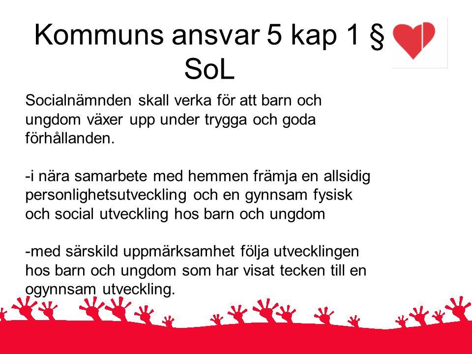 Kommuns ansvar 5 kap 1 § SoL