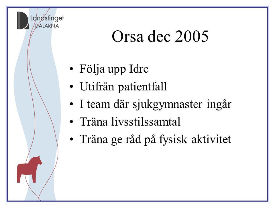 Orsa dec 2005 Följa upp Idre Utifrån patientfall