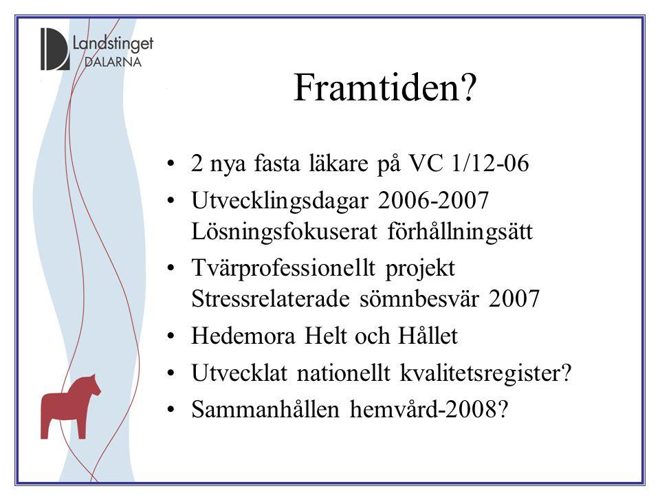 Framtiden 2 nya fasta läkare på VC 1/12-06