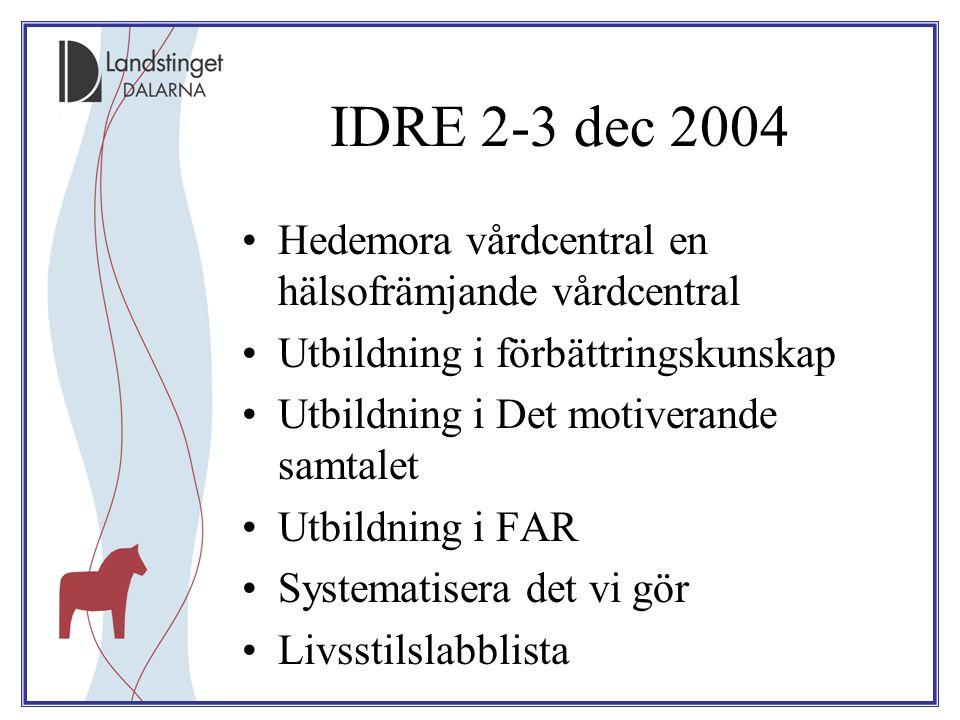 IDRE 2-3 dec 2004 Hedemora vårdcentral en hälsofrämjande vårdcentral