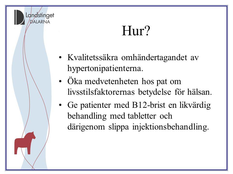 Hur Kvalitetssäkra omhändertagandet av hypertonipatienterna.